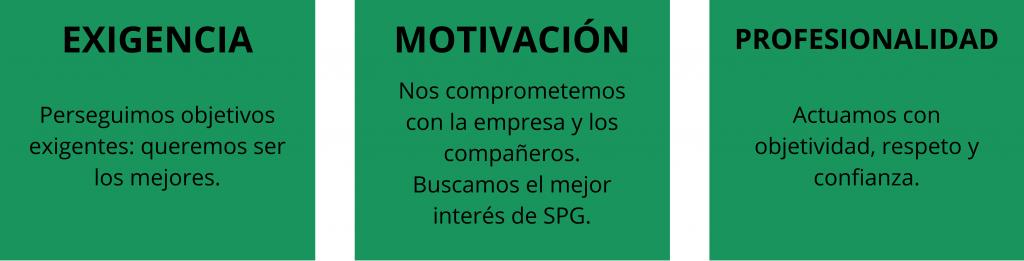 Valores de la franquicia de SPG Certificación: Exigencia, motivación y profesionalidad
